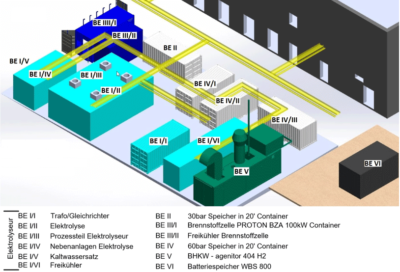 H2 Demonstrationsanlage Apex Energy